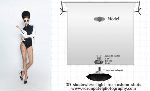 Shadowless lighting setups