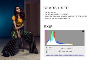 CROP SENSOR CAMERA FOR FASHION PHOTOGRAPHY